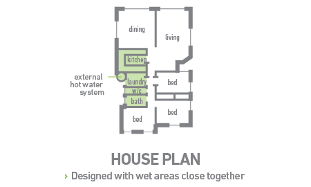 House plan showing optimal location for hot water tank being close to existing water outlets