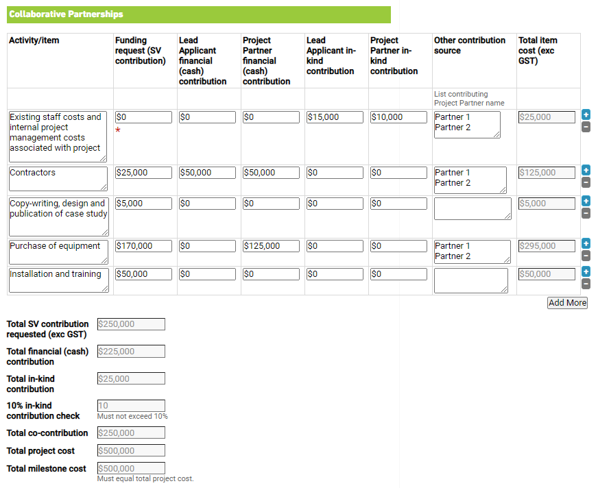 Screenshot of example for project costs