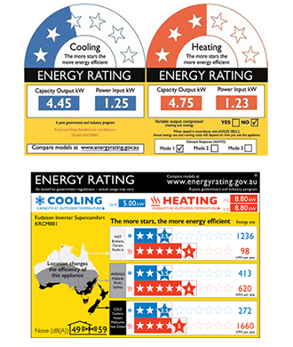 Air conditioner Energy Rating Labels