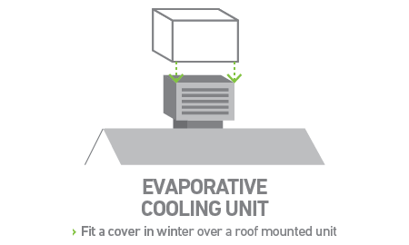 Fit a cover in winter over a roof-mounted unit.