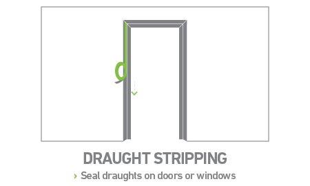 Draught stripping: Seal draughts on doors or windows.